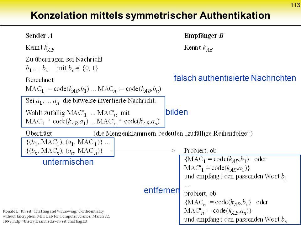 113 Konzelation mittels symmetrischer Authentikation n falsch authentisierte Nachrichten bilden untermischen entfernen Ronald L. Rivest: Chaffing and