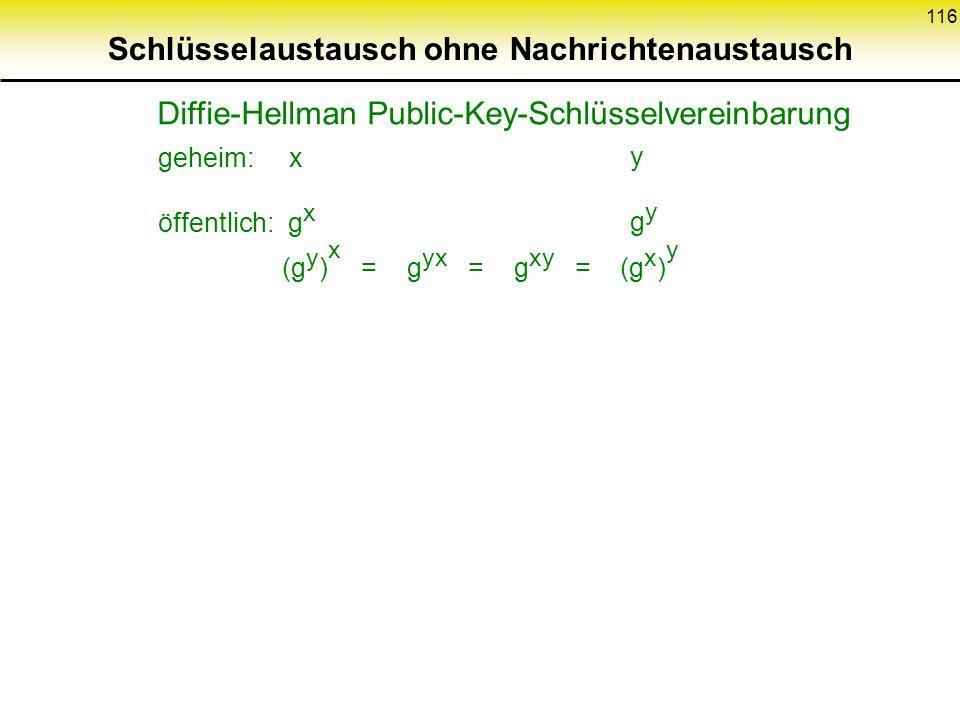 116 Schlüsselaustausch ohne Nachrichtenaustausch Diffie-Hellman Public-Key-Schlüsselvereinbarung geheim: x öffentlich: g x ygyygy (g y ) x = g yx = g