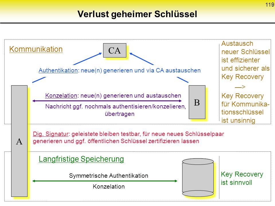 119 A A CA Austausch neuer Schlüssel ist effizienter und sicherer als Key Recovery > Key Recovery für Kommunika- tionsschlüssel ist unsinnig Konzelati