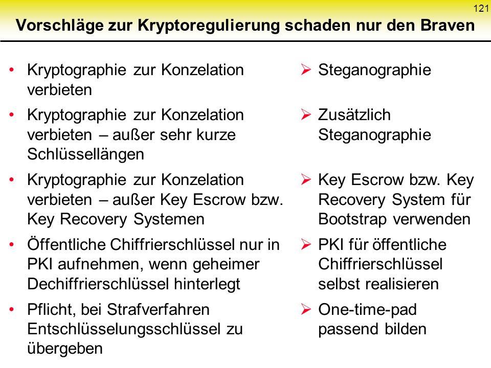 121 Vorschläge zur Kryptoregulierung schaden nur den Braven Kryptographie zur Konzelation verbieten Kryptographie zur Konzelation verbieten – außer se