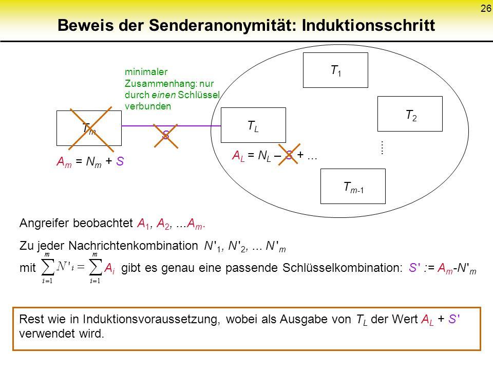 26.......... S A m = N m + S TmTm T1T1 T2T2 TLTL T m-1 A L = N L – S +... minimaler Zusammenhang: nur durch einen Schlüssel verbunden Angreifer beobac