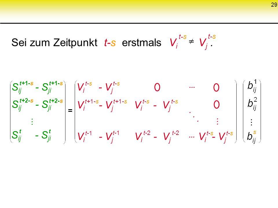 29 Sei zum Zeitpunkt t-s erstmals V i V j. t-s S ij - S ji...... t+1-s t+2-s tt V i - V j t-s t+1-s t-1. = V i - V j t-s V i - V j t-2......... V i -