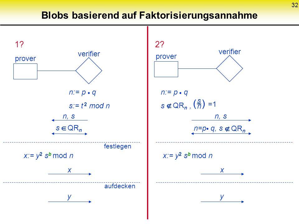 32 Blobs basierend auf Faktorisierungsannahme 1?2? prover verifier prover verifier n:= p q s:= t 2 mod n n, s s QR n x:= y 2 s b mod n festlegen x auf