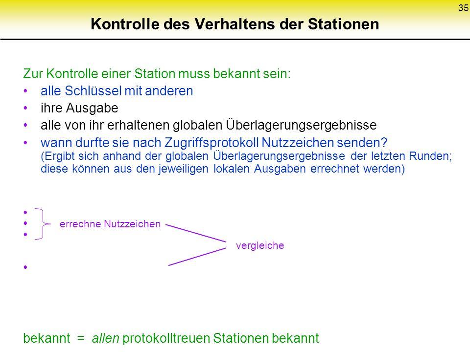 35 Kontrolle des Verhaltens der Stationen Zur Kontrolle einer Station muss bekannt sein: alle Schlüssel mit anderen ihre Ausgabe alle von ihr erhalten