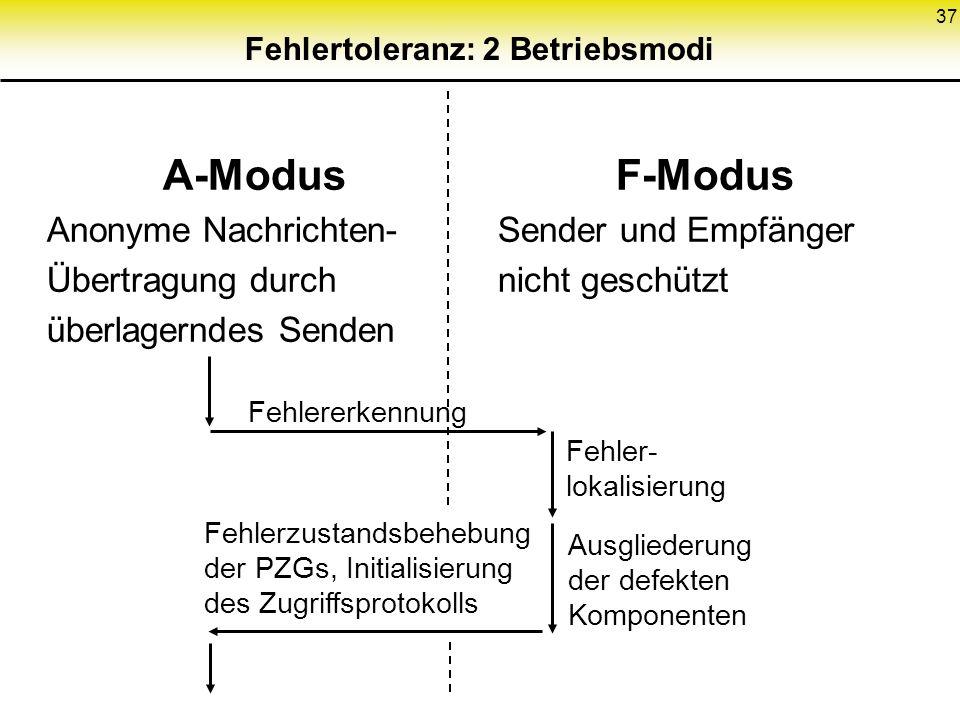37 Fehlertoleranz: 2 Betriebsmodi A-Modus Anonyme Nachrichten- Übertragung durch überlagerndes Senden F-Modus Sender und Empfänger nicht geschützt Feh