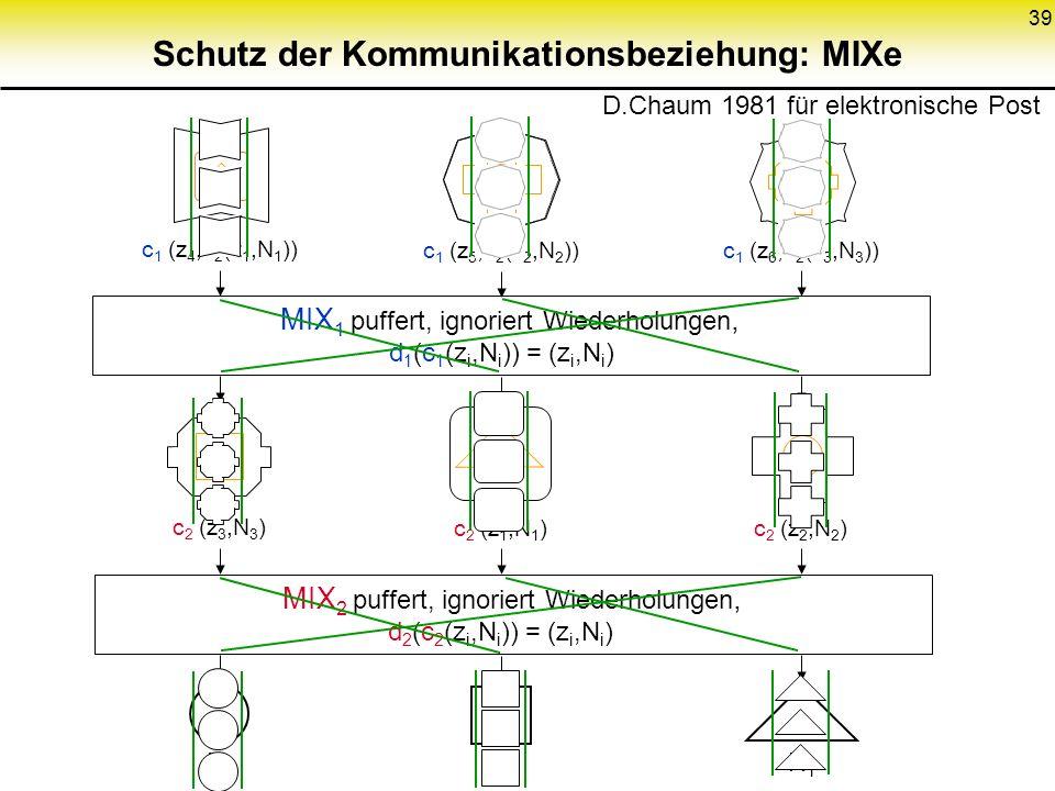 39 Schutz der Kommunikationsbeziehung: MIXe MIX 1 puffert, ignoriert Wiederholungen, MIX 2 puffert, ignoriert Wiederholungen, D.Chaum 1981 für elektro