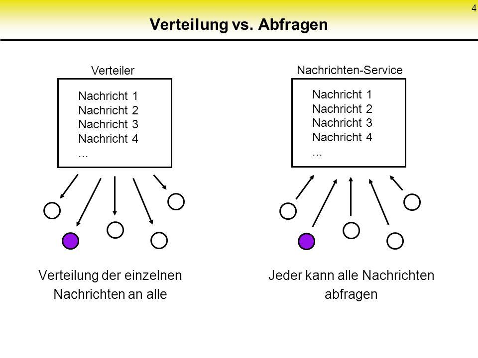 4 Verteilung vs. Abfragen Verteilung der einzelnen Nachrichten an alle Nachricht 1 Nachricht 2 Nachricht 3 Nachricht 4... Nachricht 1 Nachricht 2 Nach