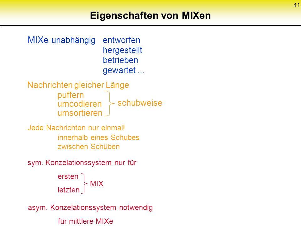 41 Eigenschaften von MIXen MIXe unabhängigentworfen hergestellt betrieben gewartet... Nachrichten gleicher Länge puffern umcodieren umsortieren schubw