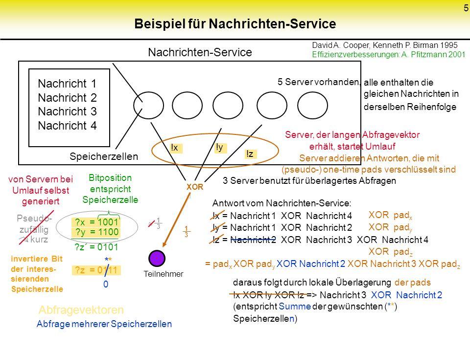 5 Beispiel für Nachrichten-Service Abfragevektoren Nachricht 1 Nachricht 2 Nachricht 3 Nachricht 4 Speicherzellen Nachrichten-Service alle enthalten d