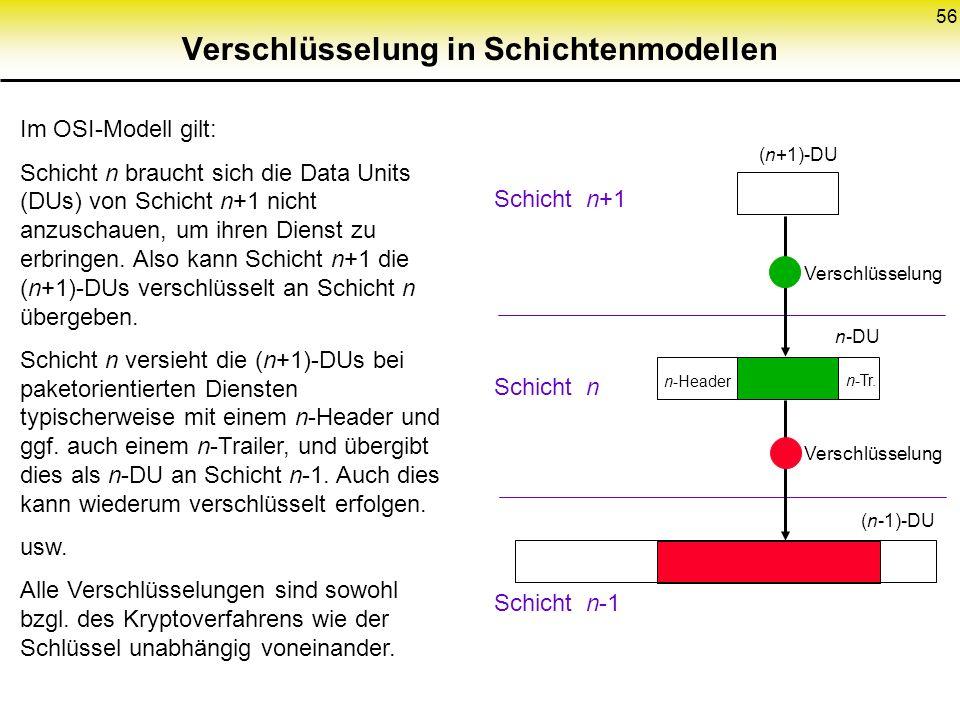 56 Verschlüsselung in Schichtenmodellen Im OSI-Modell gilt: Schicht n braucht sich die Data Units (DUs) von Schicht n+1 nicht anzuschauen, um ihren Di