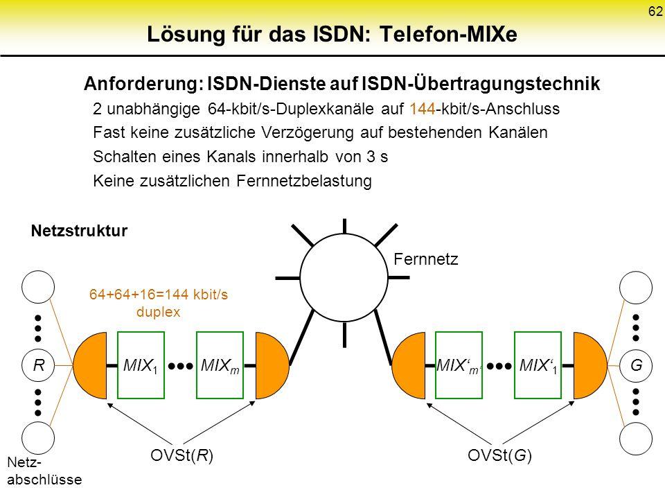 62 Lösung für das ISDN: Telefon-MIXe Anforderung: ISDN-Dienste auf ISDN-Übertragungstechnik 2 unabhängige 64-kbit/s-Duplexkanäle auf 144-kbit/s-Anschl