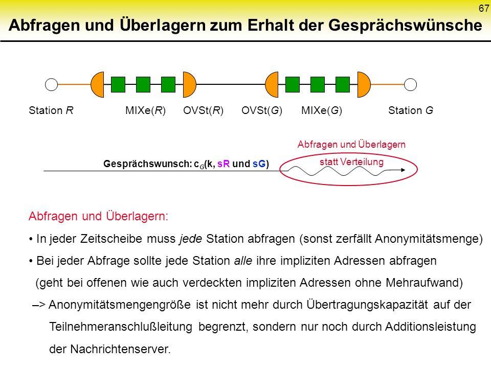 67 Abfragen und Überlagern zum Erhalt der Gesprächswünsche Station RStation GMIXe(R)MIXe(G)OVSt(R)OVSt(G) Gesprächswunsch: c G (k, sR und sG) Abfragen