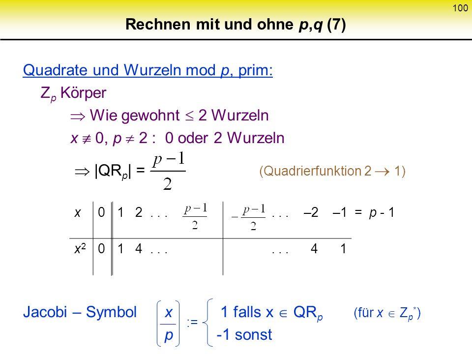 99 Rechnen mit und ohne p,q (6) Quadrate und Wurzeln QR n := { x Z n * | y Z n * : y 2 x mod n } x : quadratischer Rest y : Wurzeln aus x -y ist auch