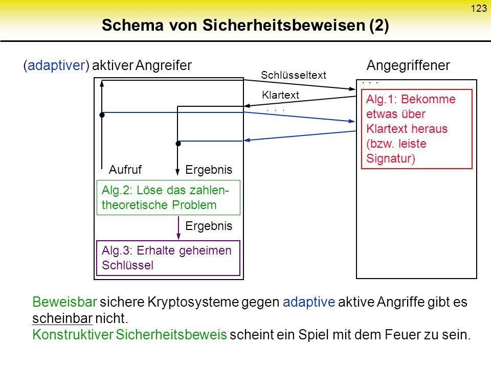 122 Schema von Sicherheitsbeweisen (1) Aufruf Ergebnis Ergebnis konstruktiver Beweis oftmals Alg.1: Bekomme etwas über Klartext heraus (bzw. leiste Si