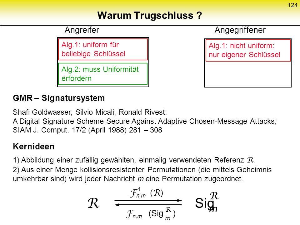 123 Schema von Sicherheitsbeweisen (2) Aufruf Ergebnis Ergebnis Alg.1: Bekomme etwas über Klartext heraus (bzw. leiste Signatur) Alg.2: Löse das zahle