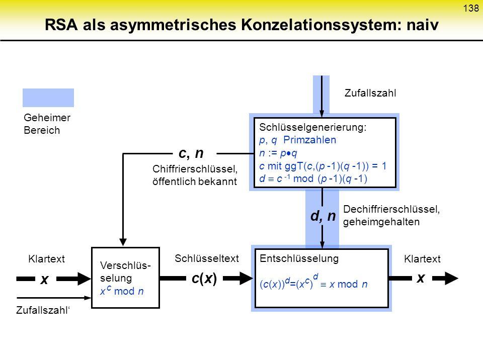 137 Naiver unsicherer Einsatz von RSA RSA als asymmetrisches Konzelationssystem Codiere Nachricht (ggf. geblockt) als Zahl m < n. Verschlüsselung von