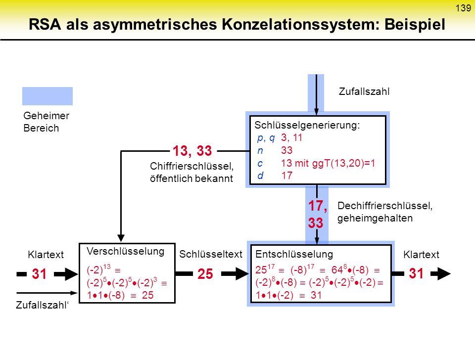 138 RSA als asymmetrisches Konzelationssystem: naiv Schlüsselgenerierung: p, q Primzahlen n := p q c mit ggT(c,(p -1)(q -1)) = 1 d c -1 mod (p -1)(q -
