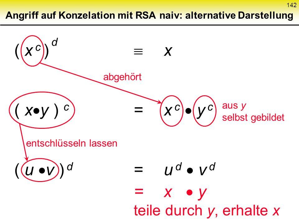 141 Angriff auf Konzelation mit RSA naiv ( x c ) d x ( x y ) c =x c y c (( x y ) c ) d x y Schlüsseltext abgehört aus y selbst gebildet entschlüsseln