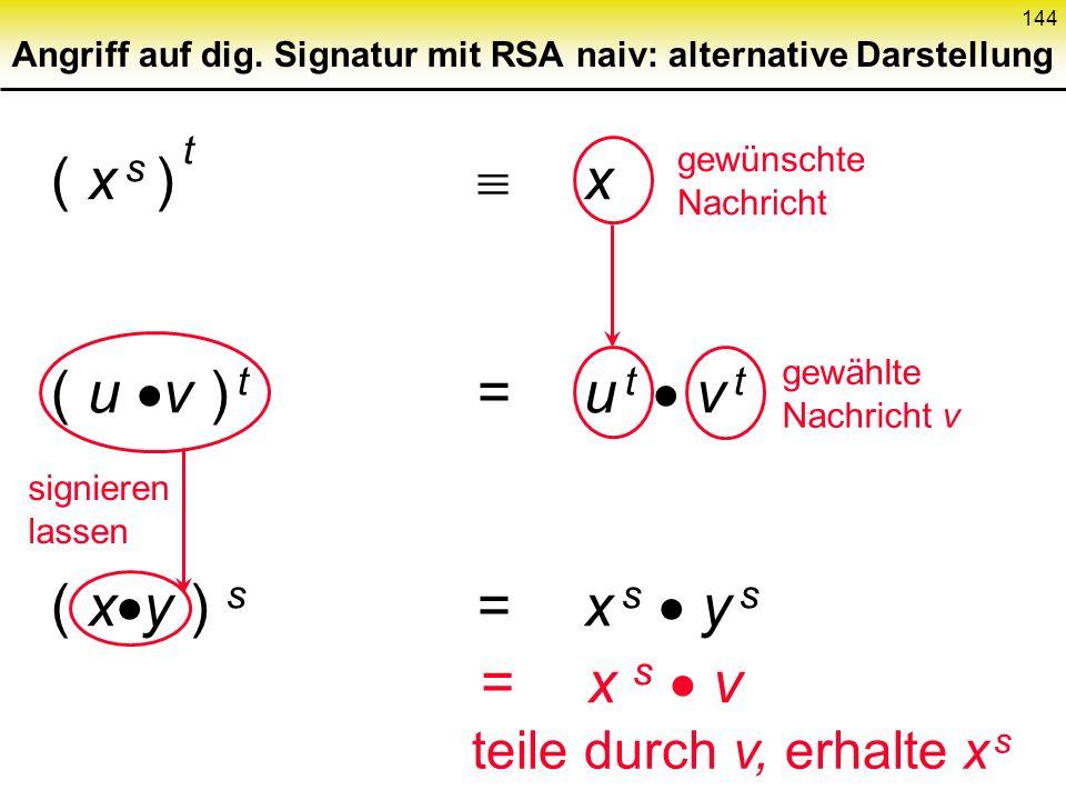 143 Angriff auf digitale Signatur mit RSA naiv ( x s ) t x ( x s y ) t x y t (( x s y ) t ) s x s y gewünschte Nachricht gewählte Nachricht y teile du