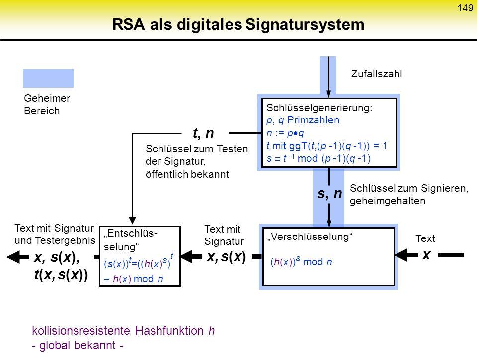 148 RSA als asymmetrisches Konzelationssystem Schlüsselgenerierung: p, q Primzahlen n := p q c mit ggT(c,(p -1)(q -1)) = 1 d c -1 mod (p -1)(q -1) Ver