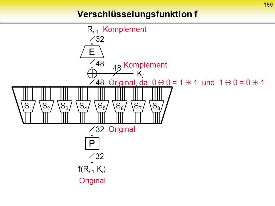 158 Eine Iterationsrunde fKiKi L i-1 R i-1 L i = R i-1 R i = L i-1 f(R i-1, K i ) Komplement Original