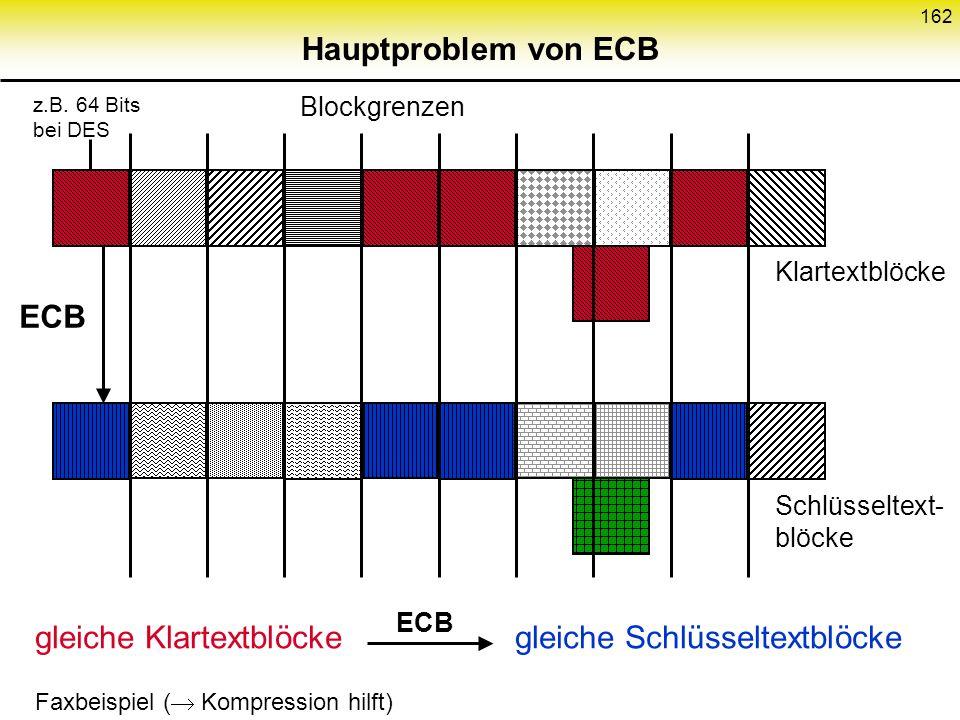 161 Chiffren Stromchiffre synchron selbstsynchronisierend Blockchiffre Betriebsarten: Einfachste: ECB (electronic codebook) Jeder Block einzeln Aber:K