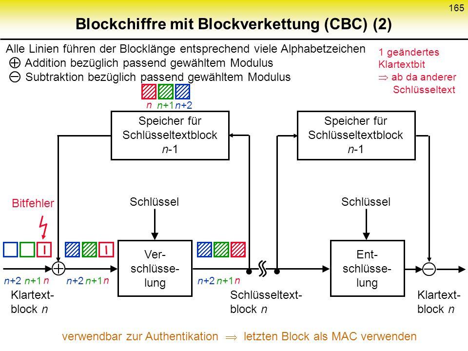 164 Blockchiffre mit Blockverkettung (CBC) Alle Linien führen der Blocklänge entsprechend viele Alphabetzeichen Addition bezüglich passend gewähltem M