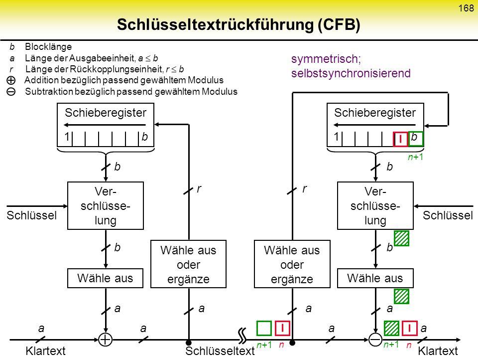 167 Pathologische Blockchiffre x 1 x 2 x 3...x b-1 0 S 1 S 2 S 3...S b-1 1 x 1 x 2 x 3...x b-1 1 x 1 x 2 x 3...x b-1 0 x 1 x 2 x 3...x b-1 S 1 S 2 S 3