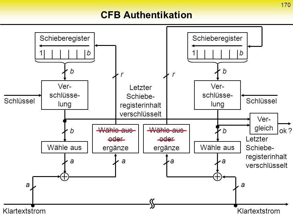 169 Schlüsseltextrückführung (CFB) (2) Wähle aus Ver- schlüsse- lung Schieberegister 1 b Wähle aus oder ergänze Wähle aus Ver- schlüsse- lung Schieber