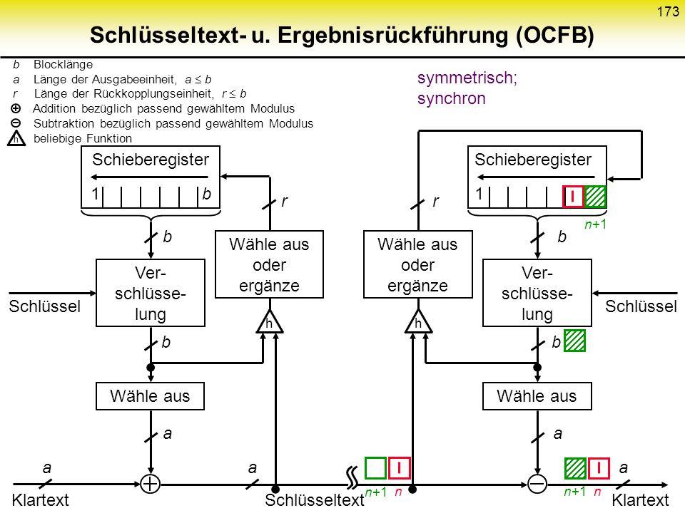 172 Blockverschlüsselung über Schlüssel- u. Klartext (PCBC) Ver- schlüsse- lung Schlüssel Ent- schlüsse- lung Schlüssel Speicher für Schlüsseltext- bl