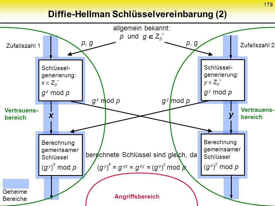 177 Diskrete-Logarithmus-Annahme PPA DL (probabilistischer poly. Algorithmus, der diskrete Logarithmen zu ziehen versucht) Polynome Q L l L: (asymptot