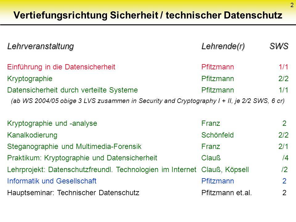 2 Vertiefungsrichtung Sicherheit / technischer Datenschutz Lehrveranstaltung Lehrende(r) SWS Einführung in die DatensicherheitPfitzmann 1/1 KryptographiePfitzmann2/2 Datensicherheit durch verteilte SystemePfitzmann1/1 (ab WS 2004/05 obige 3 LVS zusammen in Security and Cryptography I + II, je 2/2 SWS, 6 cr) Kryptographie und -analyseFranz 2 KanalkodierungSchönfeld2/2 Steganographie und Multimedia-ForensikFranz2/1 Praktikum: Kryptographie und DatensicherheitClauß /4 Lehrprojekt: Datenschutzfreundl.
