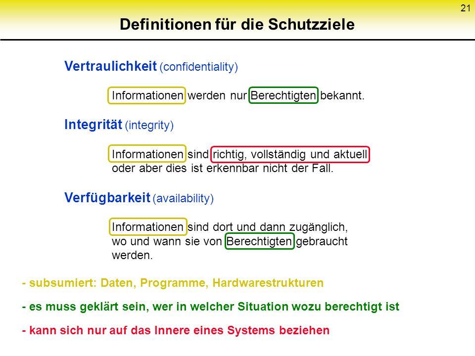 20 Bedrohungen und korrespondierende Schutzziele Bedrohungen: 1) Informationsgewinn 2) Modifikation von Information 3) Beeinträchtigung der Funktional