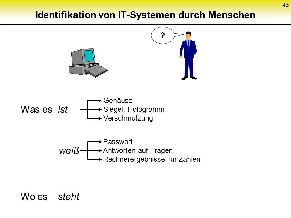 44 Identifikation von Menschen durch IT-Systeme Was man ist Handgeometrie Fingerabdruck Aussehen eigenhändige Unterschrift Retina-Muster Stimme Tipp-C