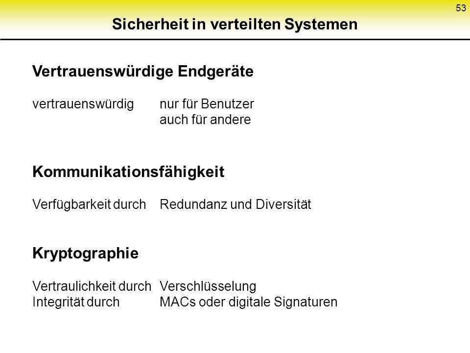 52 Verteiltes System Aspekte von Verteiltheit räumliche Verteiltheit verteilte Kontroll- und Implementierungsstruktur verteiltes System: keine Instanz