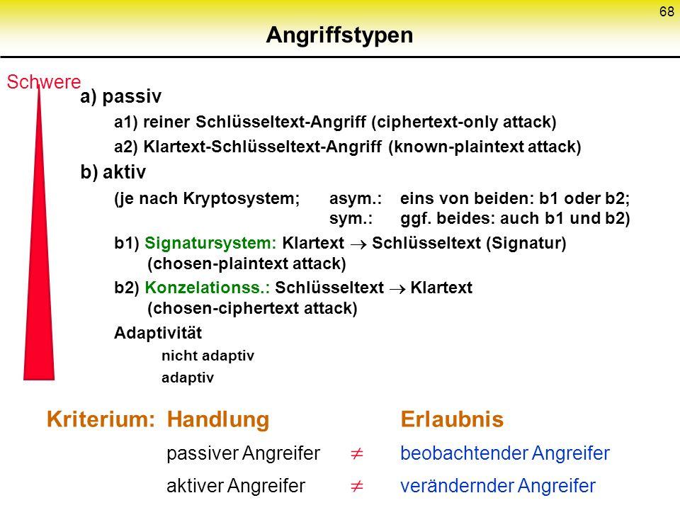 67 Angriffsziel/ -erfolg a) Schlüssel (total break) b) zum Schlüssel äquivalentes Verfahren (universal break) c) einzelne Nachrichten, z.B. speziell f
