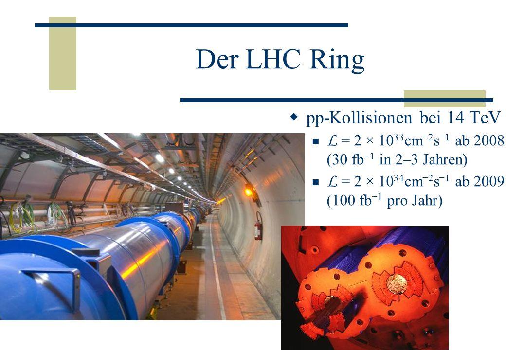 Der LHC Ring pp-Kollisionen bei 14 TeV L = 2 × 10 33 cm 2 s 1 ab 2008 (30 fb 1 in 2–3 Jahren) L = 2 × 10 34 cm 2 s 1 ab 2009 (100 fb 1 pro Jahr)