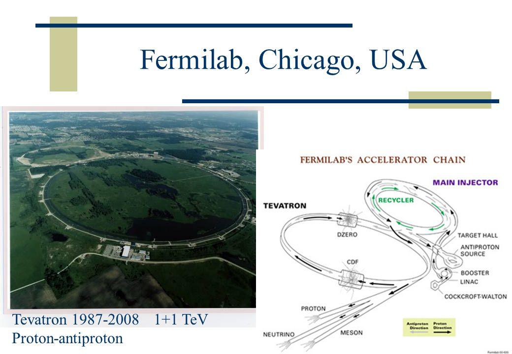 Fermilab, Chicago, USA Tevatron 1987-20081+1 TeV Proton-antiproton