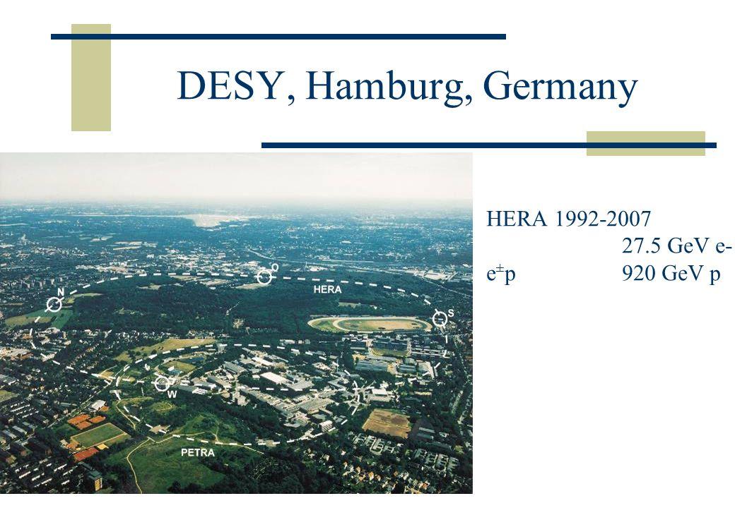 DESY, Hamburg, Germany HERA1992-2007 27.5 GeV e- e ± p920 GeV p