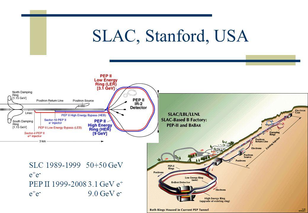 SLAC, Stanford, USA SLC 1989-199950+50 GeV e + e - PEP II 1999-2008 3.1 GeV e + e + e - 9.0 GeV e -
