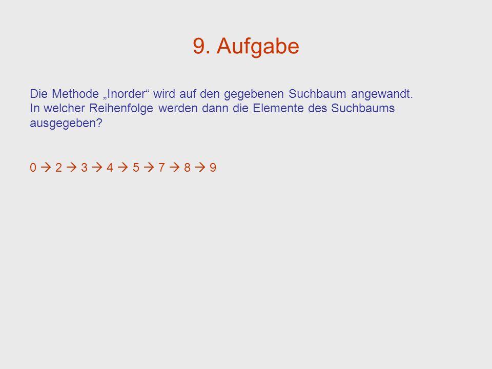 9. Aufgabe Die Methode Inorder wird auf den gegebenen Suchbaum angewandt. In welcher Reihenfolge werden dann die Elemente des Suchbaums ausgegeben? 0