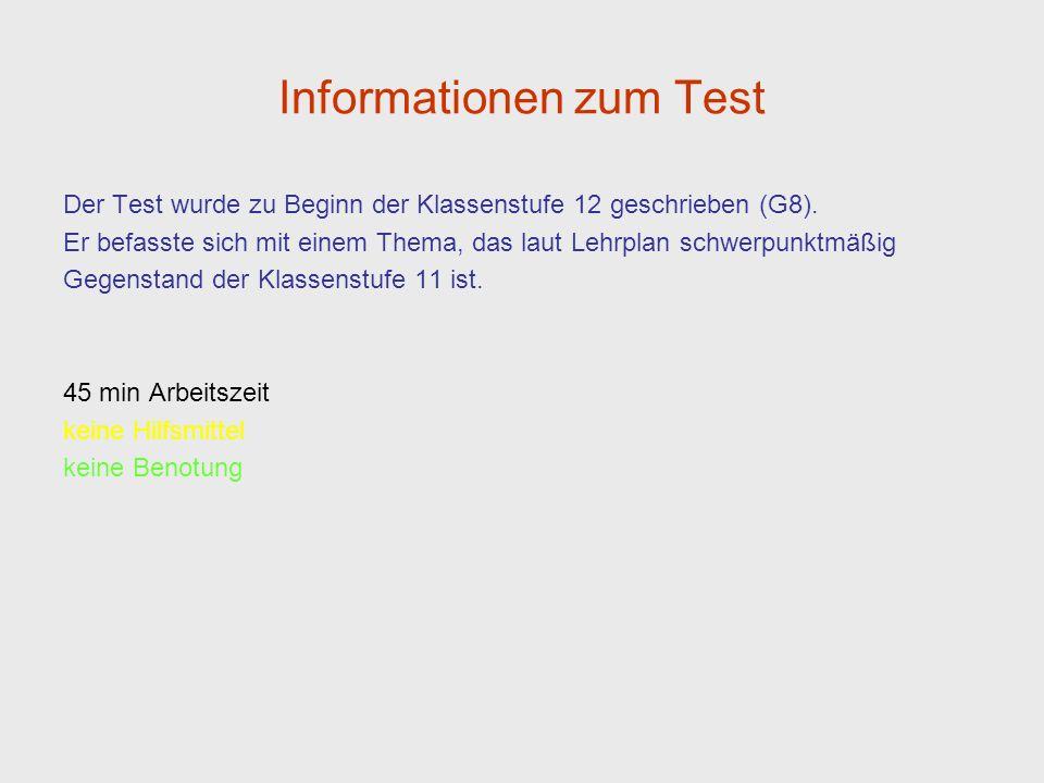 Informationen zum Test Der Test wurde zu Beginn der Klassenstufe 12 geschrieben (G8). Er befasste sich mit einem Thema, das laut Lehrplan schwerpunktm