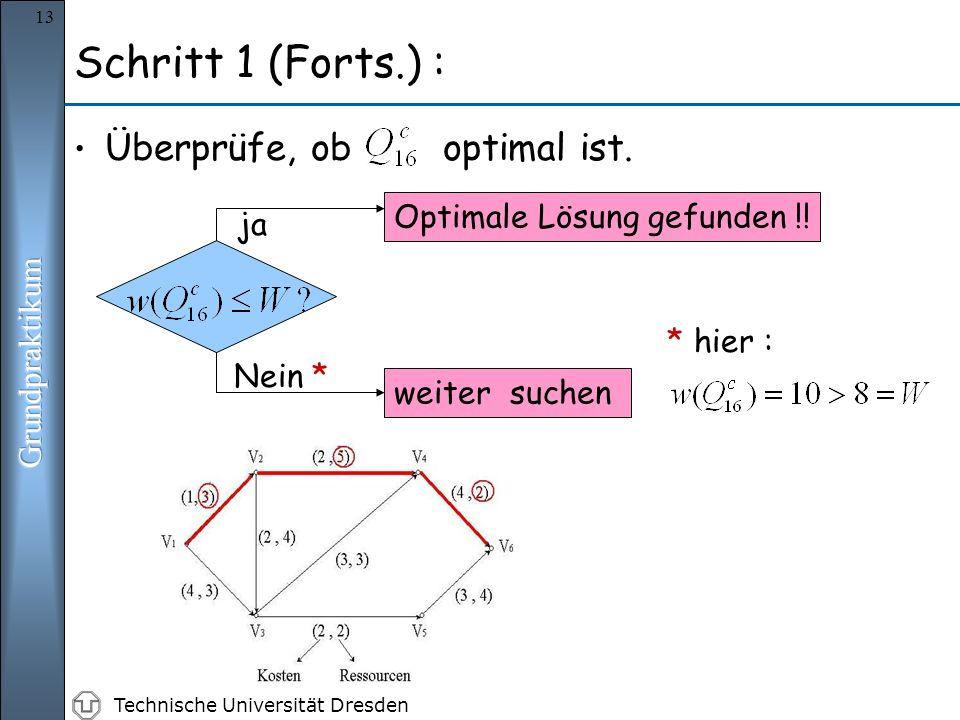 Technische Universität Dresden 13 * hier : Überprüfe, ob optimal ist. Schritt 1 (Forts.) : ja Nein * Optimale Lösung gefunden !! weiter suchen