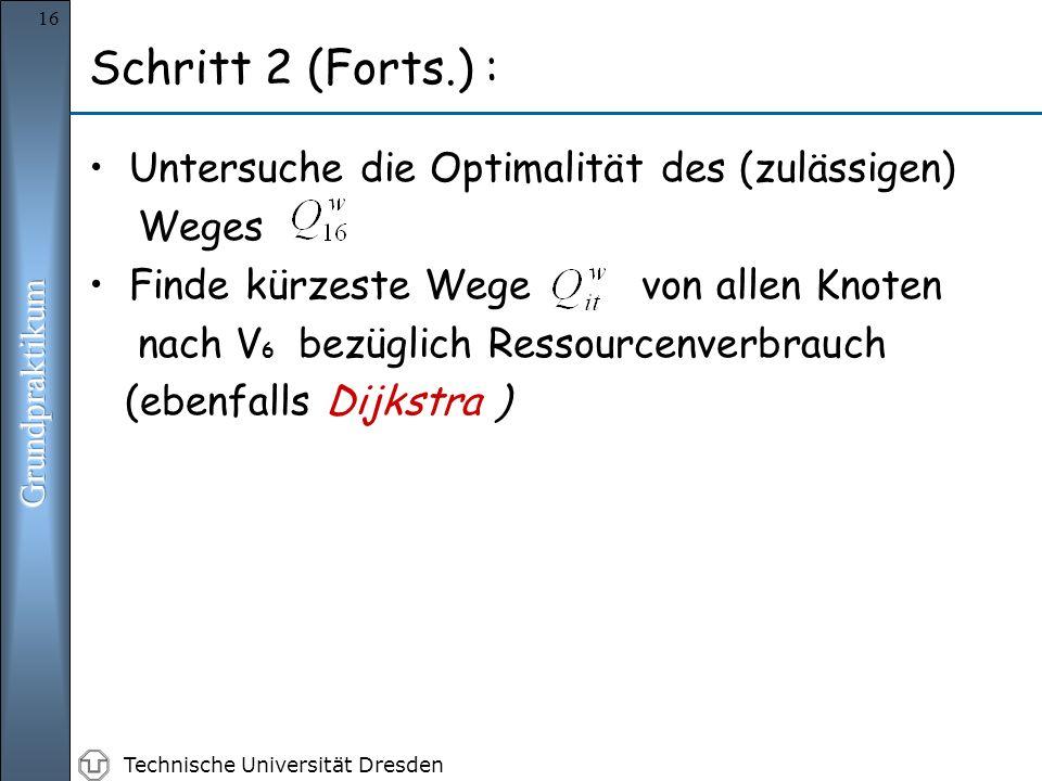 Technische Universität Dresden 16 Untersuche die Optimalität des (zulässigen) Weges Finde kürzeste Wege von allen Knoten nach V 6 bezüglich Ressourcenverbrauch (ebenfalls Dijkstra ) Schritt 2 (Forts.) :