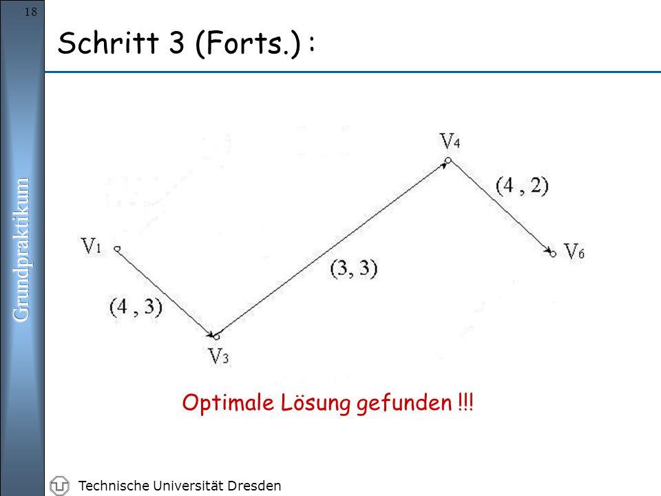 Technische Universität Dresden 18 (2, 5) (1, 3) (4, 3) (2, 4) (3, 3) (2, 2) (4, 2) (3, 4) V1V1 V2V2 V3V3 V4V4 V5V5 V6V6 Schritt 3 (Forts.) : Optimale Lösung gefunden !!!