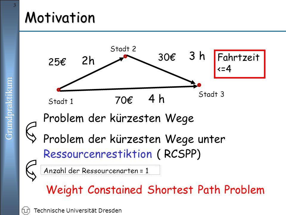 Technische Universität Dresden 3Motivation Problem der kürzesten Wege Stadt 1 Stadt 3 Stadt 2 25 30 70 Problem der kürzesten Wege unter Ressourcenrest