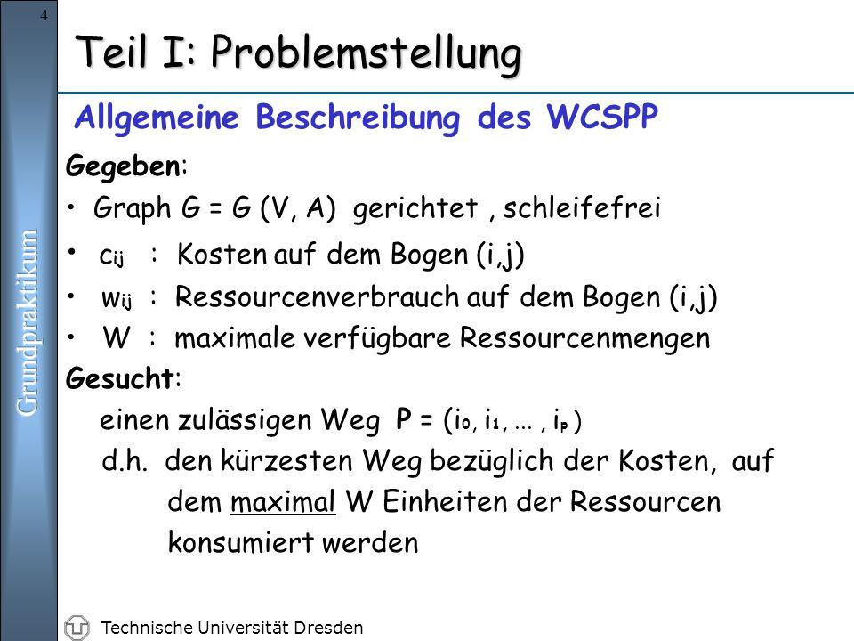 Technische Universität Dresden 4 Teil I: Problemstellung Allgemeine Beschreibung des WCSPP Gegeben: Graph G = G (V, A) gerichtet, schleifefrei c ij : Kosten auf dem Bogen (i,j) w ij : Ressourcenverbrauch auf dem Bogen (i,j) W : maximale verfügbare Ressourcenmengen Gesucht: einen zulässigen Weg P = (i 0, i 1,..., i p ) d.h.