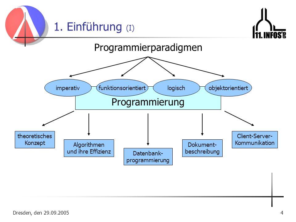 Dresden, den 29.09.20054 1. Einführung (I) Programmierparadigmen Programmierung imperativfunktionsorientiertlogischobjektorientiert theoretisches Konz