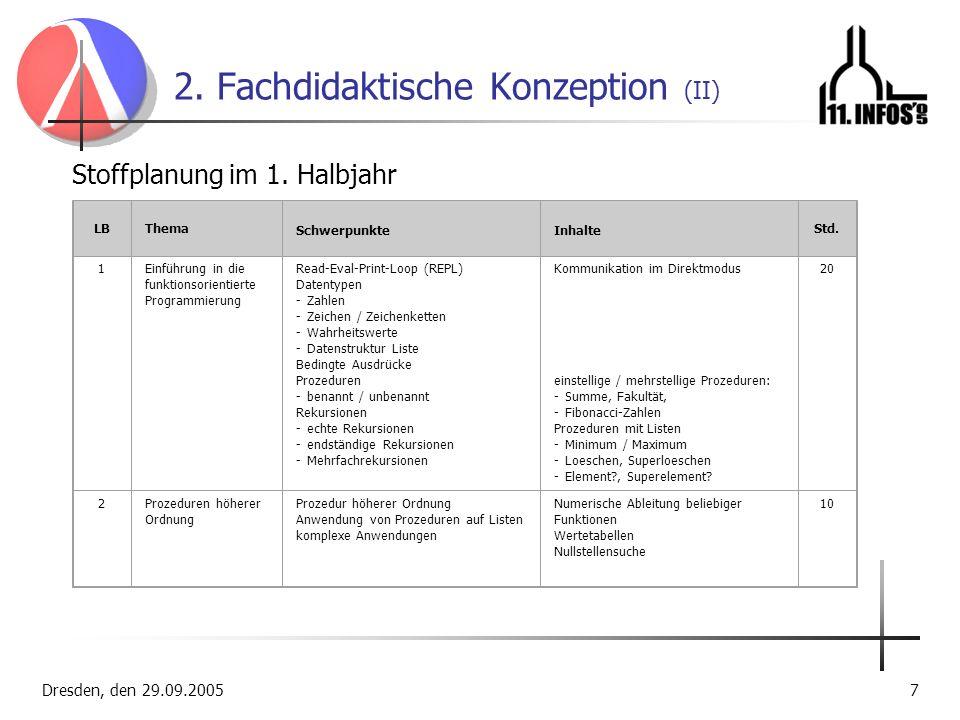 Dresden, den 29.09.20057 2. Fachdidaktische Konzeption (II) LBThema SchwerpunkteInhalte Std. 1Einführung in die funktionsorientierte Programmierung Re