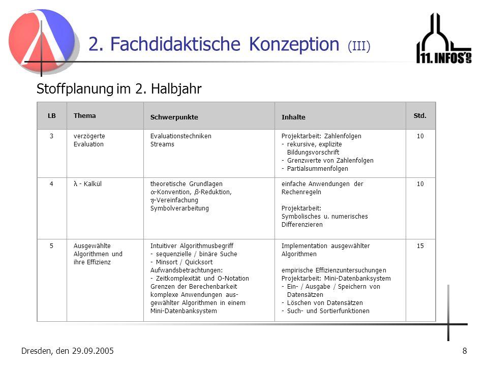 Dresden, den 29.09.20058 2. Fachdidaktische Konzeption (III) Stoffplanung im 2. Halbjahr LBThema SchwerpunkteInhalte Std. 3verzögerte Evaluation Evalu